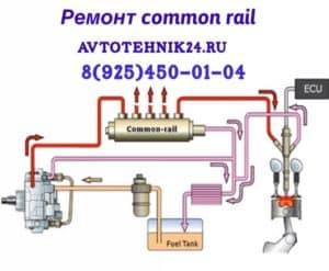 Диагностика и ремонт common rail
