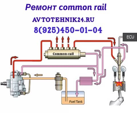 common rail diesel engine